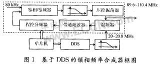 基于DDS的锁相频率合成器设计