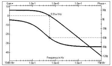 滤波电路原理分析