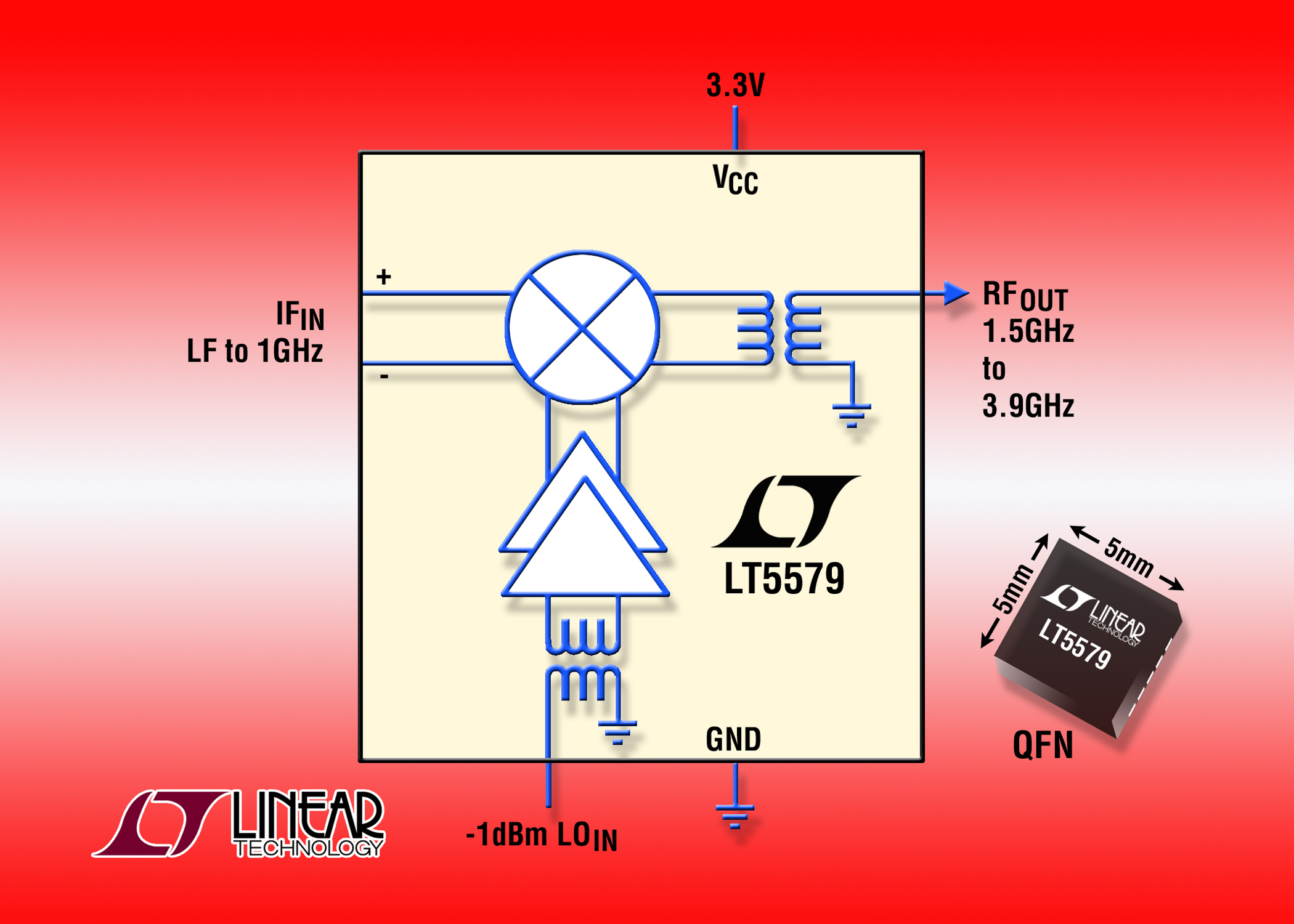 大动态范围 1.5GHz 至 3.8GHz 有源上变频混频器