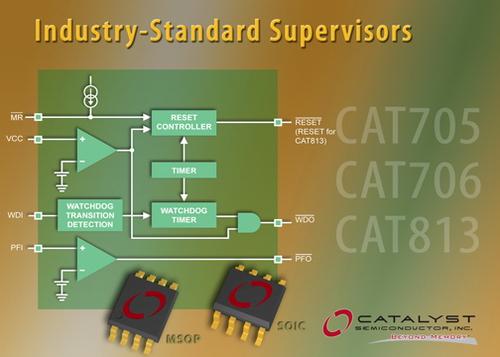 Catalyst半导体复位监控器产品线新增三款工业标准级产品