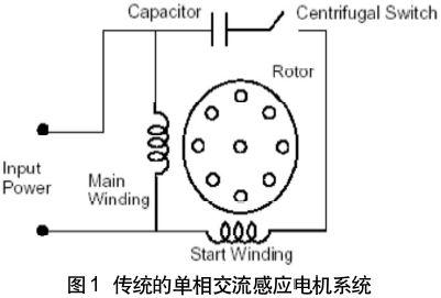 基于lb1948m的电机控制驱动器电路图 基于lmd18245的双极步进电机控制