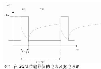 针对PCMCIA调制解调器设计的钽电容器解决方案