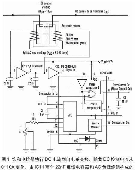 無損耗DC過流檢測器(04-100)