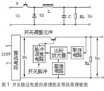 低压差线性稳压器在开关电源中的应用