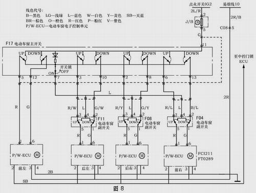 (多图) 汽车电动车窗控制电路设计