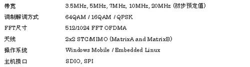 富士通微电子推出新一代 Mobile WiMAX 芯片组