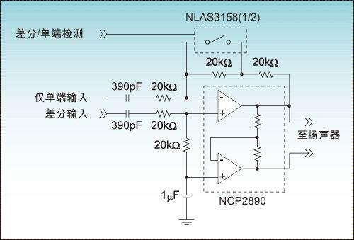 音频放大器的直接实现方法