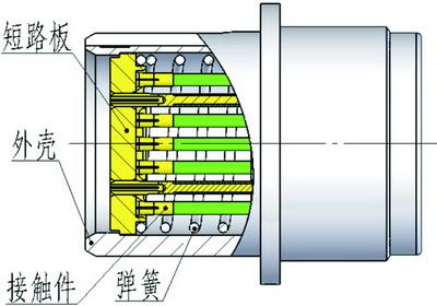 自短路连接器的结构(上)