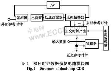 用于CDR电路的相位插值选择电路设计