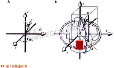 基于三轴加速度传感器的跌倒探测仪的研制