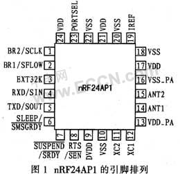 基于ANT协议的无线收发器nRF24AP1及其应用