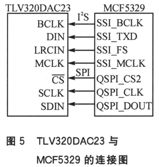 ssi接口技术及其在音频处理中的应用