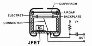 高品质微音器(05-100)