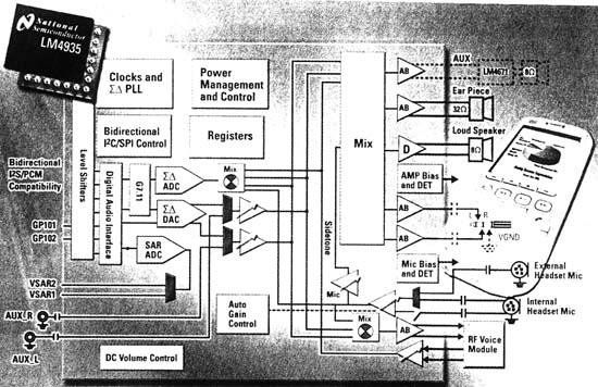 无线音频子系统(07-100)
