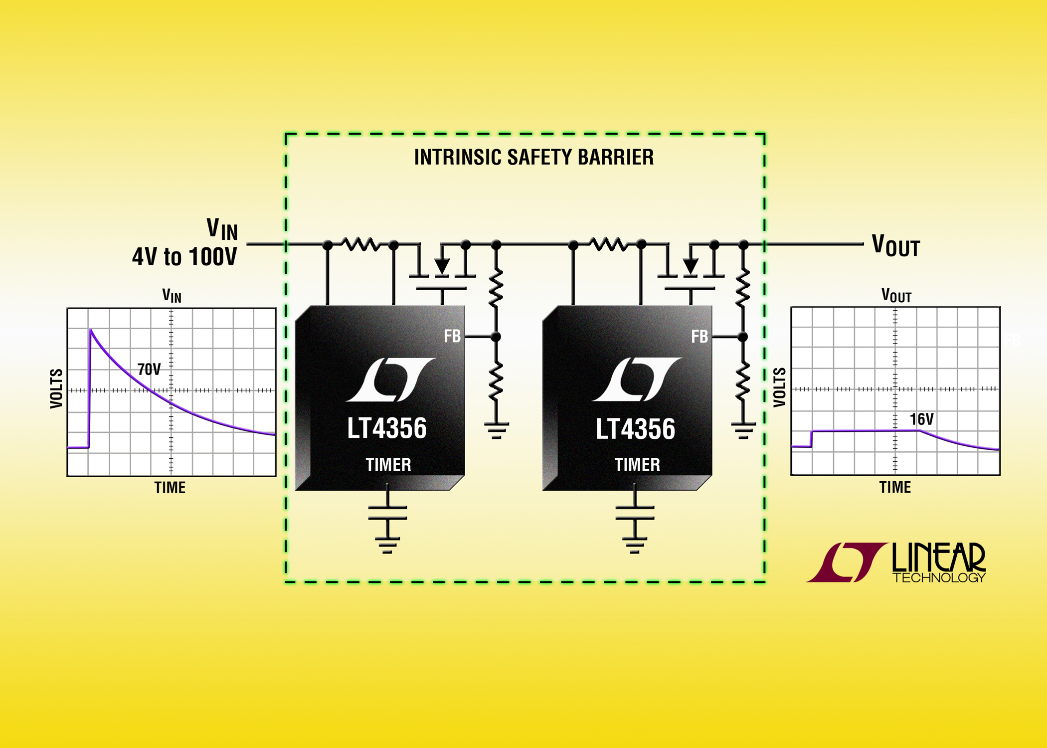 Linear推出过压保护稳压器 LT4356-3