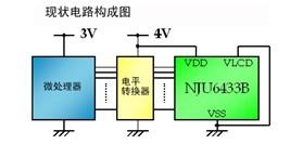 新日本无线推出LCD控制驱动器NJU6434