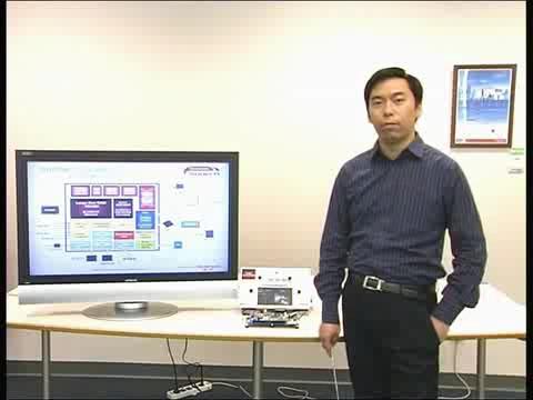 瑞萨数字仪表解决方案—SH7264