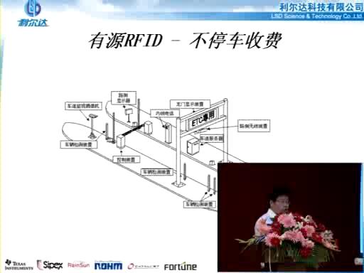 有源RFID的常见应用