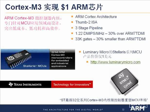 最新ARM技术和嵌入式技术发展动态  下
