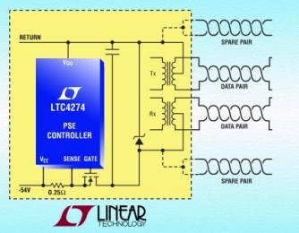 Linear推出单通道以太网供电控制器 LTC4274