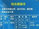 三菱FX系列PLC教程 41 —— FX系列的位右移指令