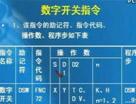 三菱FX系列PLC教程 75 —— FX系列的数字开关指令