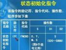 三菱FX系列PLC教程 62 —— FX系列的状态初始化指令