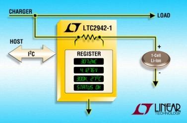 Linear 推出 LTC2941/LTC2942 电池电量计