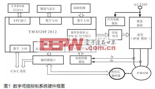 伺服控制系统中高精度电流采样的设计