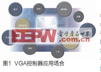 基于Actel FPGA的VGA显示控制方案