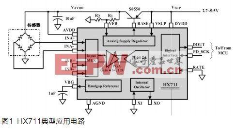 基于MXT8051通用配料控制器的设计