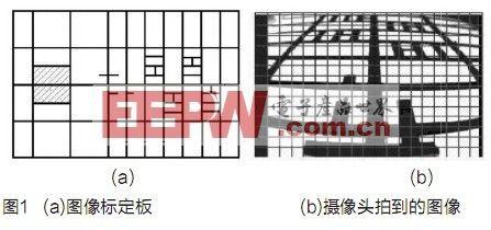 基于视觉传感器的智能车摄像头标定技术研究(上)