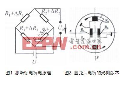 硅压阻式压力传感器结构如图3所示,上下二层是玻璃体,中间是硅片,硅片