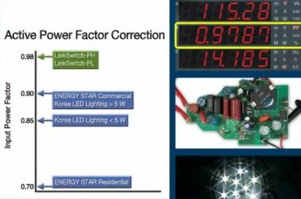 LinkSwitch-PH与LinkSwitch-PL可为LED照明提供最优化解决方案