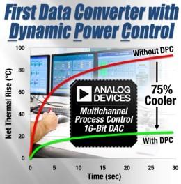ADI公司推出业界首款内置动态功率控制的数据转换器