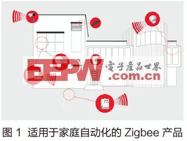 ZigBee与ZigBee PRO:哪个功能集最适合?