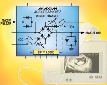 Maxim推出内置钳位二极管的发送/接收(T/R)开关
