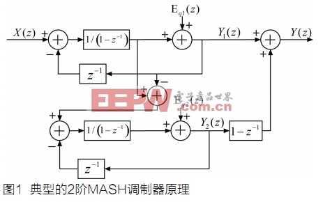 基于MASH結構的多級電源調制器設計