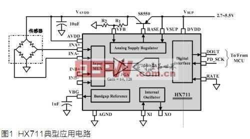 基于MXT8051通用配料控制器的設計
