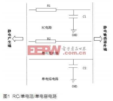 静电对家电制造的影响以及设计预防