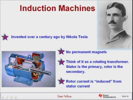 电机和电机控制的简介:AC 感应电机