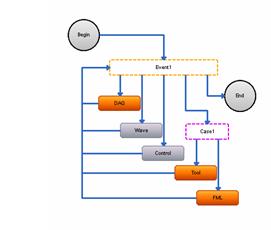 泛华恒兴推出数据采集分析设计软件