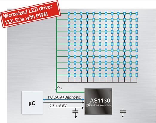 奥地利微电子推出全新132LED驱动芯片