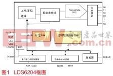 基于IDT LDS6204 IC的防水汽电容触摸方案设计