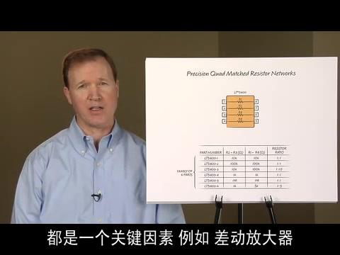 面向超精准应用的匹配电阻器网络