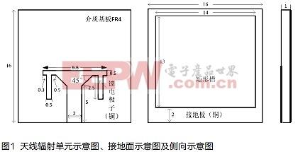 超宽带检测系统中的小尺寸阵列天线设计
