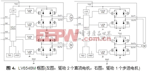 安森美半导体无刷直流(bldc)电机驱动及控制方案