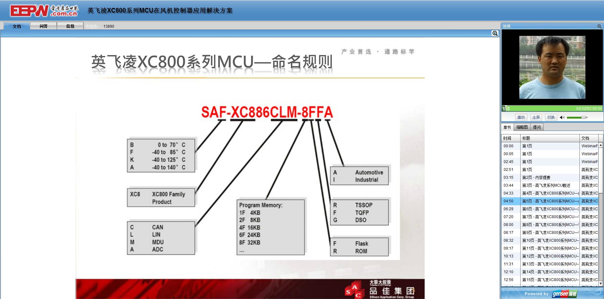 MCP47X6 DAC PICtail Plus子板