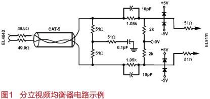 从头到尾构建混合信号高集成度系统(SOC)的步骤(4):系统设计
