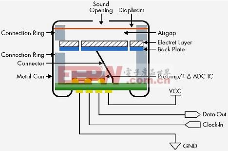 电容式pt结构图